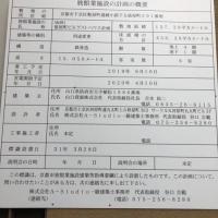 京都市下京区 ゲストハウス新築工事 画像:1